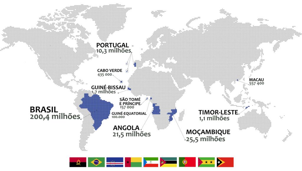 Dos países de língua oficial portuguesa no mundo, somente Guiné-Equatorial ainda não integra a ReLus.