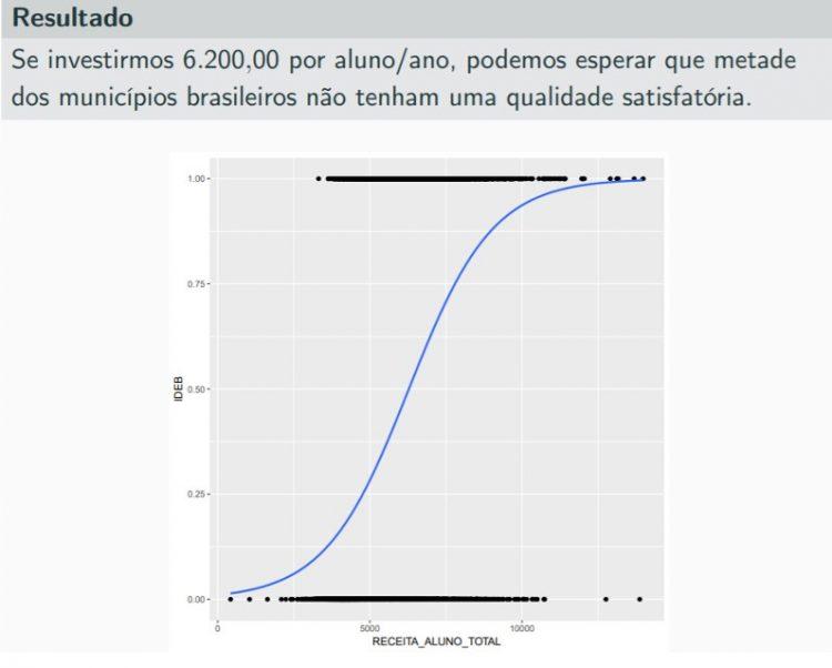 Gráfico de Bruno Holanda. (Reprodução)